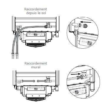 sierra-blh-caracteristiques-hydrauliques
