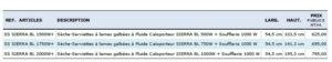 Modèles disponibles Radiateurs Sierra BL